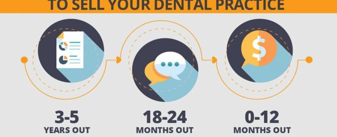 Infographic depicting when to start planning on selling your dental practice